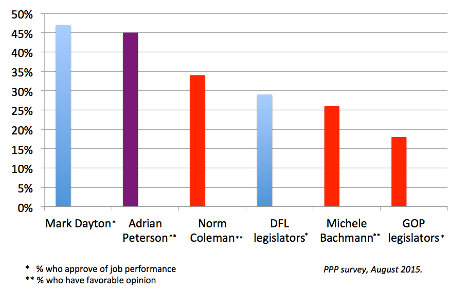 Adrian_Peterson_for_Governor