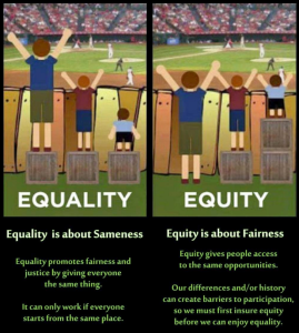 Equity_and_equality_graphic