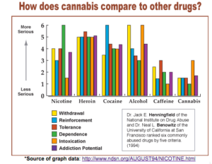 cursor_and_cannabis_facts_for_canadians__essential_information_for_an_informed_debate_about_cannabis_policy