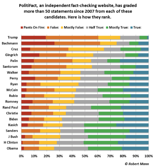 helpful_infographic_for_disputing_those_who_claim_that_donald__the_line_of__make_america_great_again___the_phrase__that_was_mine__trump_is_better_than_the_same_as_clinton_-_imgur