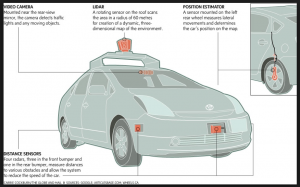 Google_driverless_car-2