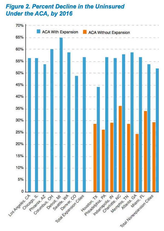 Obamacare_uninsured_decline_chart