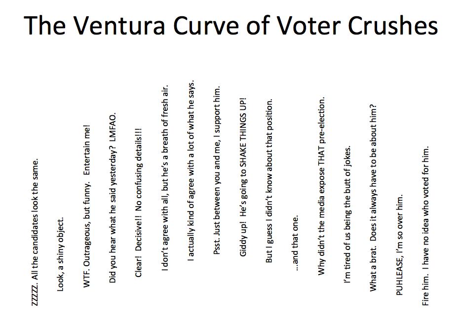 Ventural_curve2_pptx