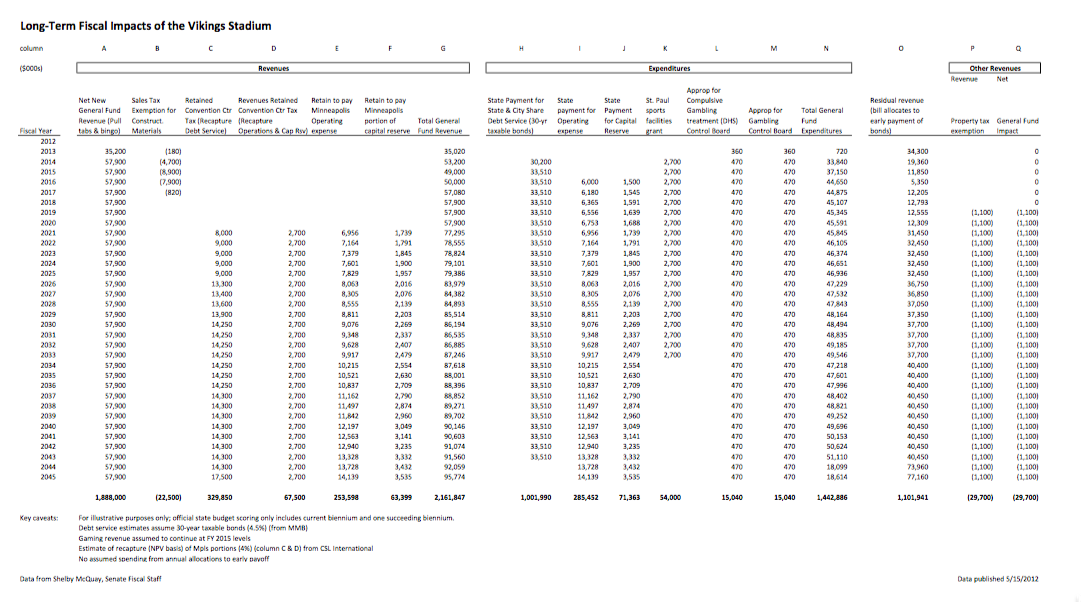 Cursor_and_Subsidy_per_ticket_-_calculated_May_15_2012_pdf__page_1_of_2_