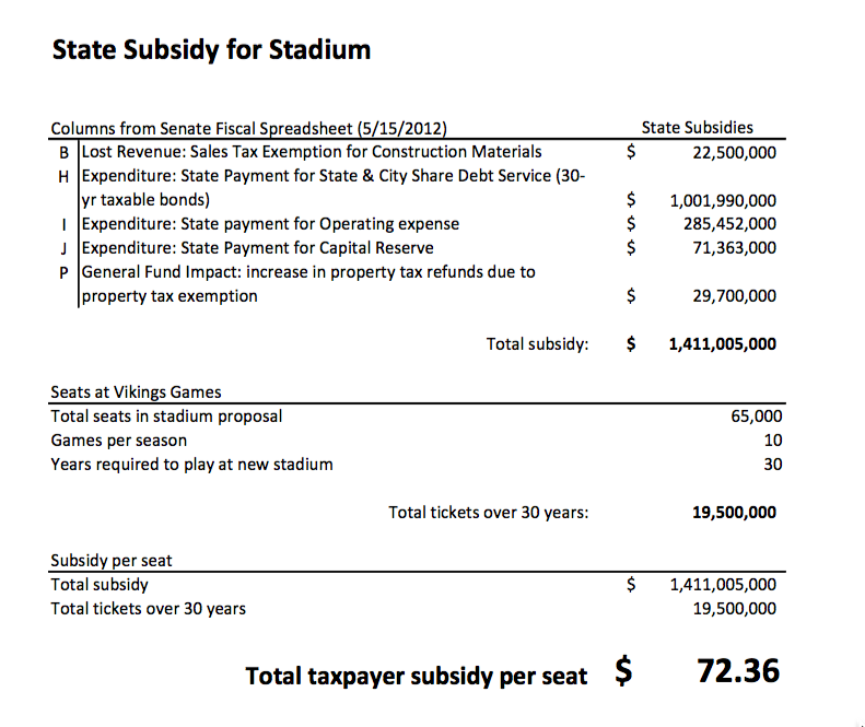 Cursor_and_Subsidy_per_ticket_-_calculated_May_15_2012_pdf__page_2_of_2_